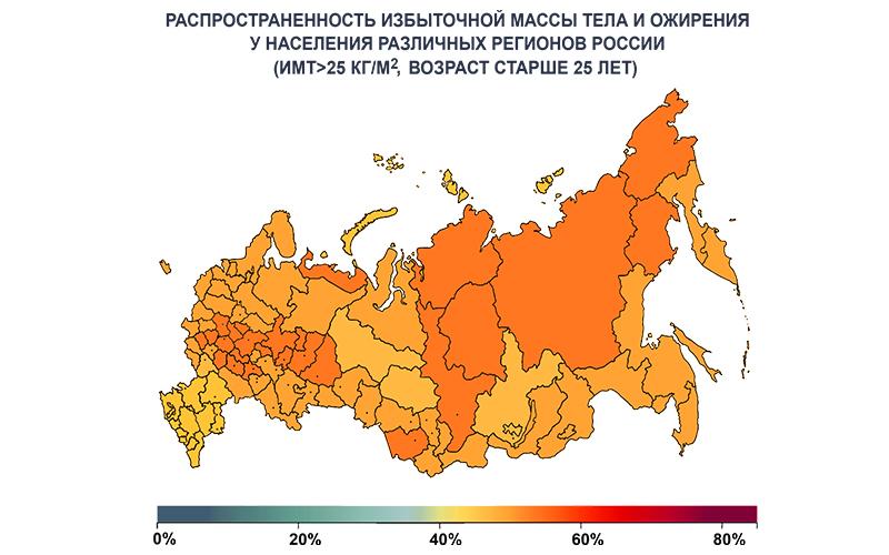 Жир в России