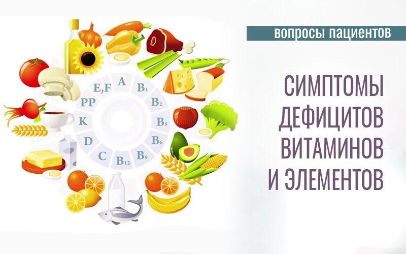 Симптомы дефицитов витаминов у бариатрических пациентов
